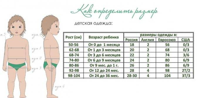 Размеры одежды для новорожденных, варианты сеток и как ими пользоваться