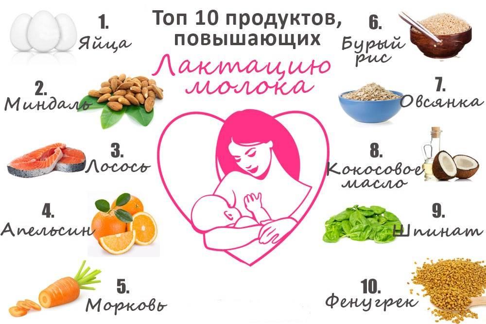 Как питание кормящей мамы влияет на компоненты грудного молока