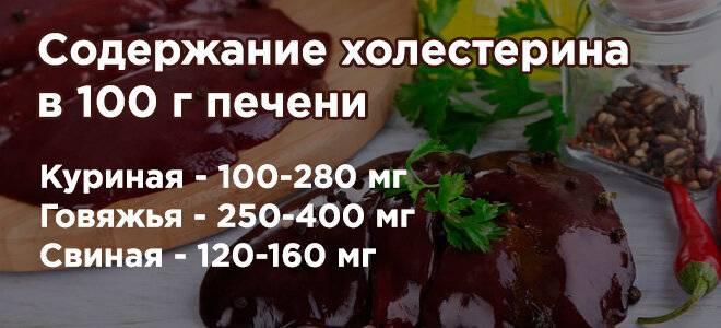Мясо и субпродукты в питании малышей