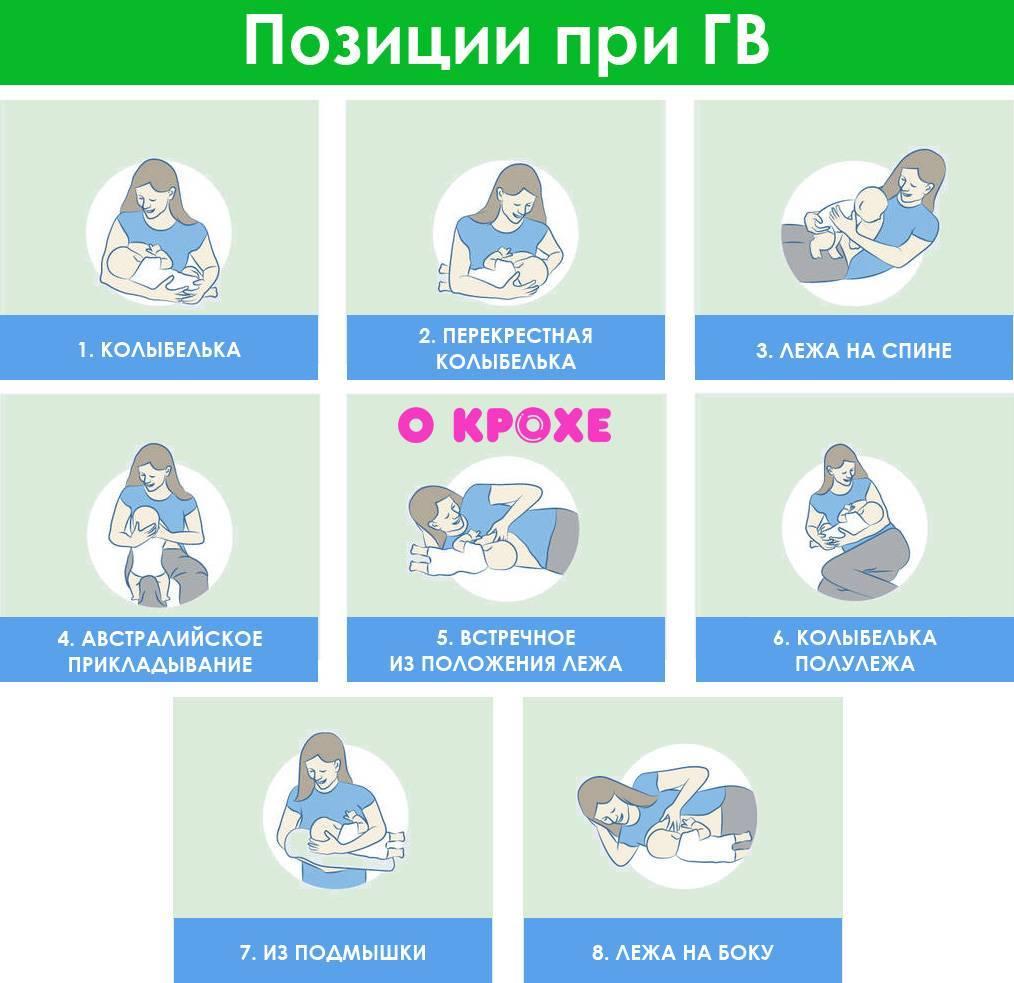 Как разбудить новорожденного для кормления