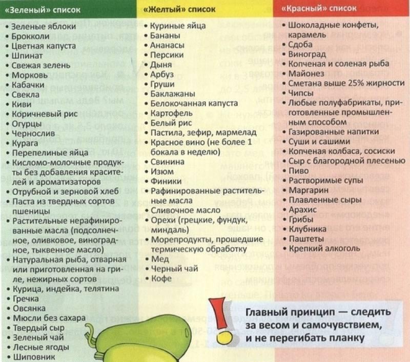 Бананы при грудном вскармливании: можно ли