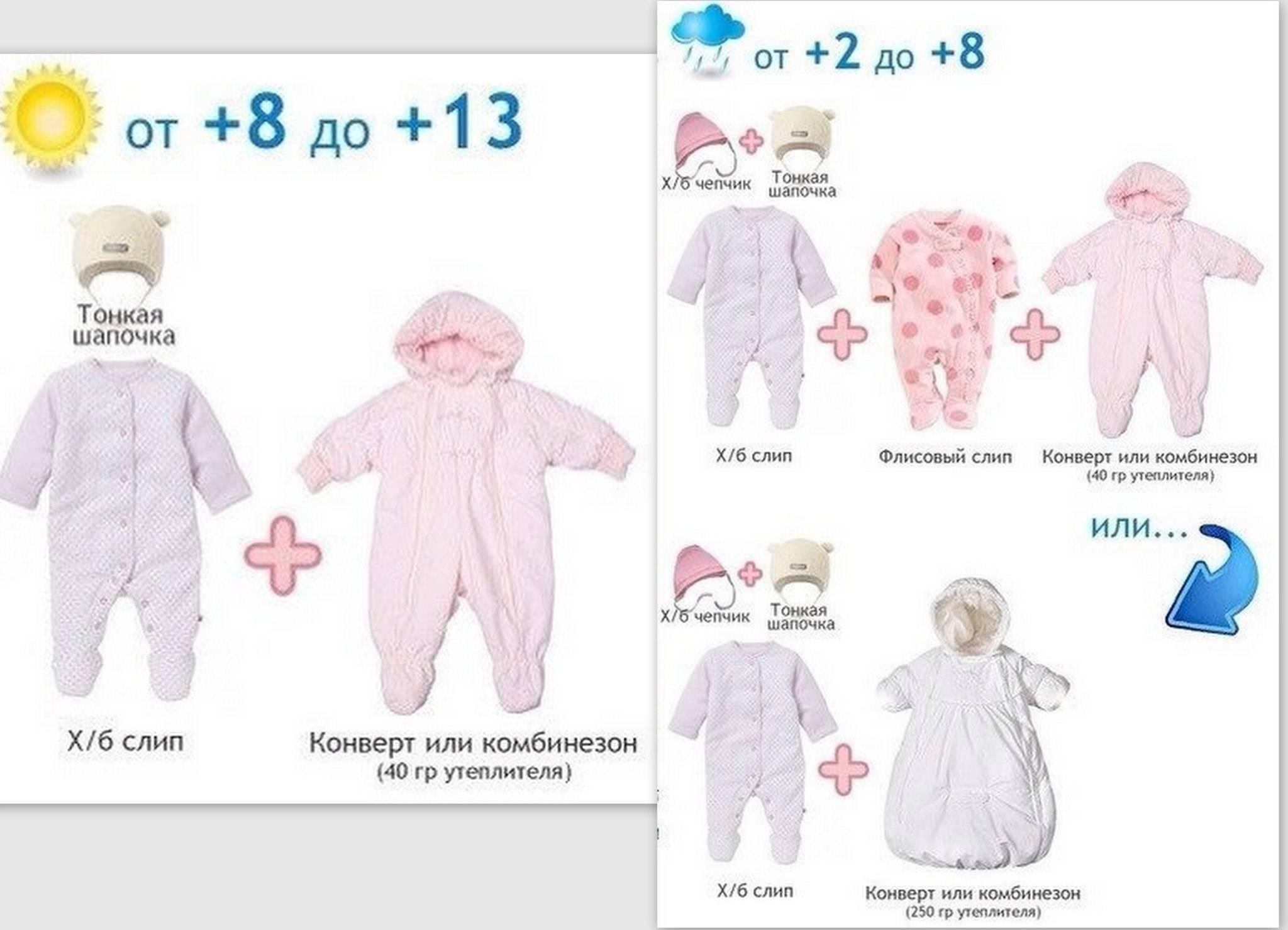 Как одеть новорожденного ребенка на прогулку