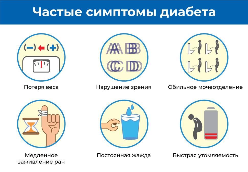 Заболевания кожи при диабете.!