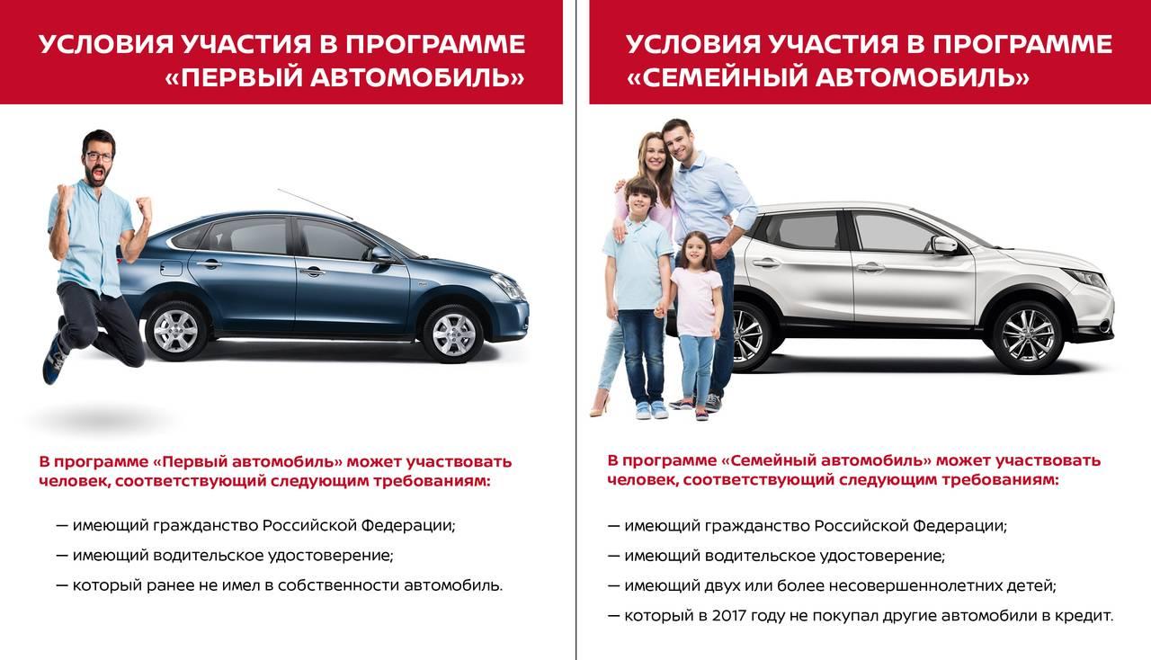 Льготное автокредитование в 2021 году: условия и список автомобилей по госпрограммам семейный и первый автомобиль
