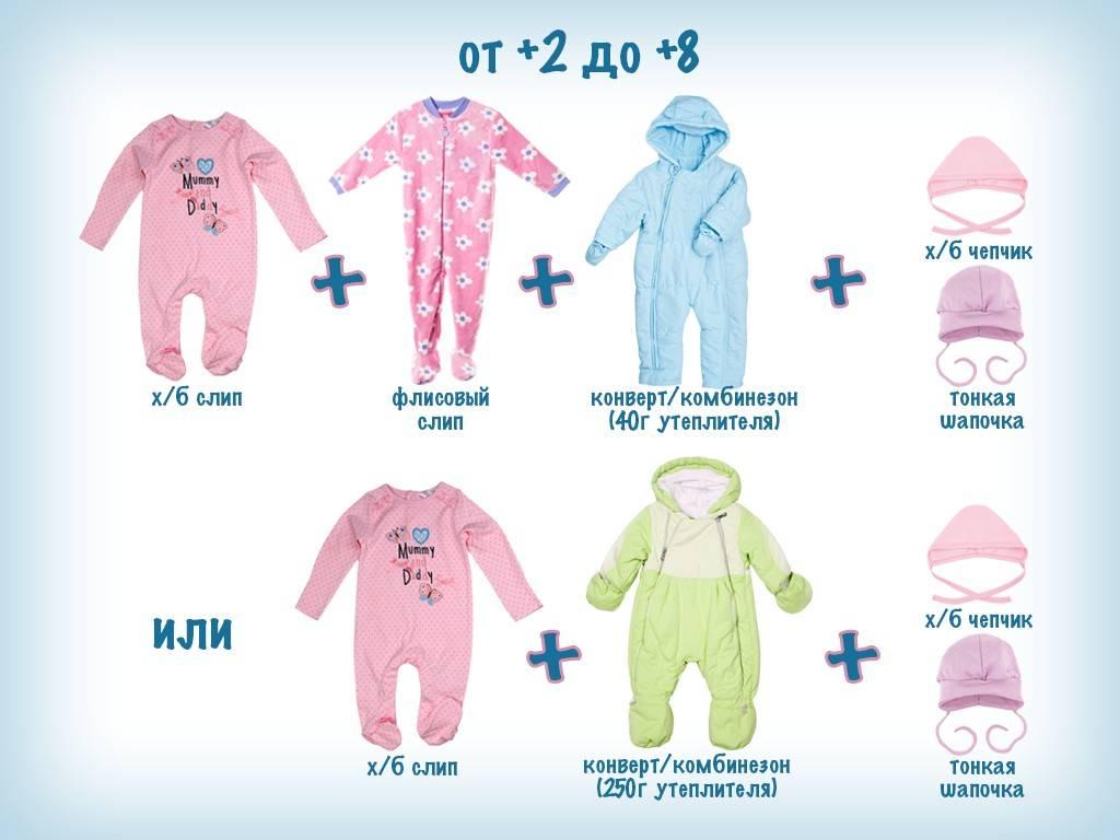 Как одеть малыша по погоде?   | материнство - беременность, роды, питание, воспитание