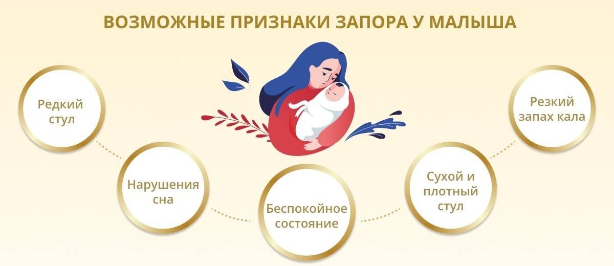 Антибиотики при мастите у женщин: при кормлении, нелактационном, гнойном : какие, названия, инструкция по применению   компетентно о здоровье на ilive