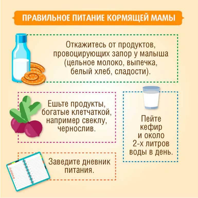 Ряженка при грудном вскармливании: можно ли ее пить в первый месяц гв, а также в последующие и как правильно ввести в меню мамы и ребенка?