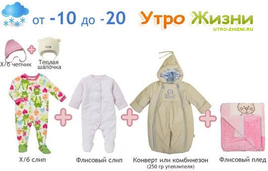 Как одевать ребенка весной: учитываем важные моменты