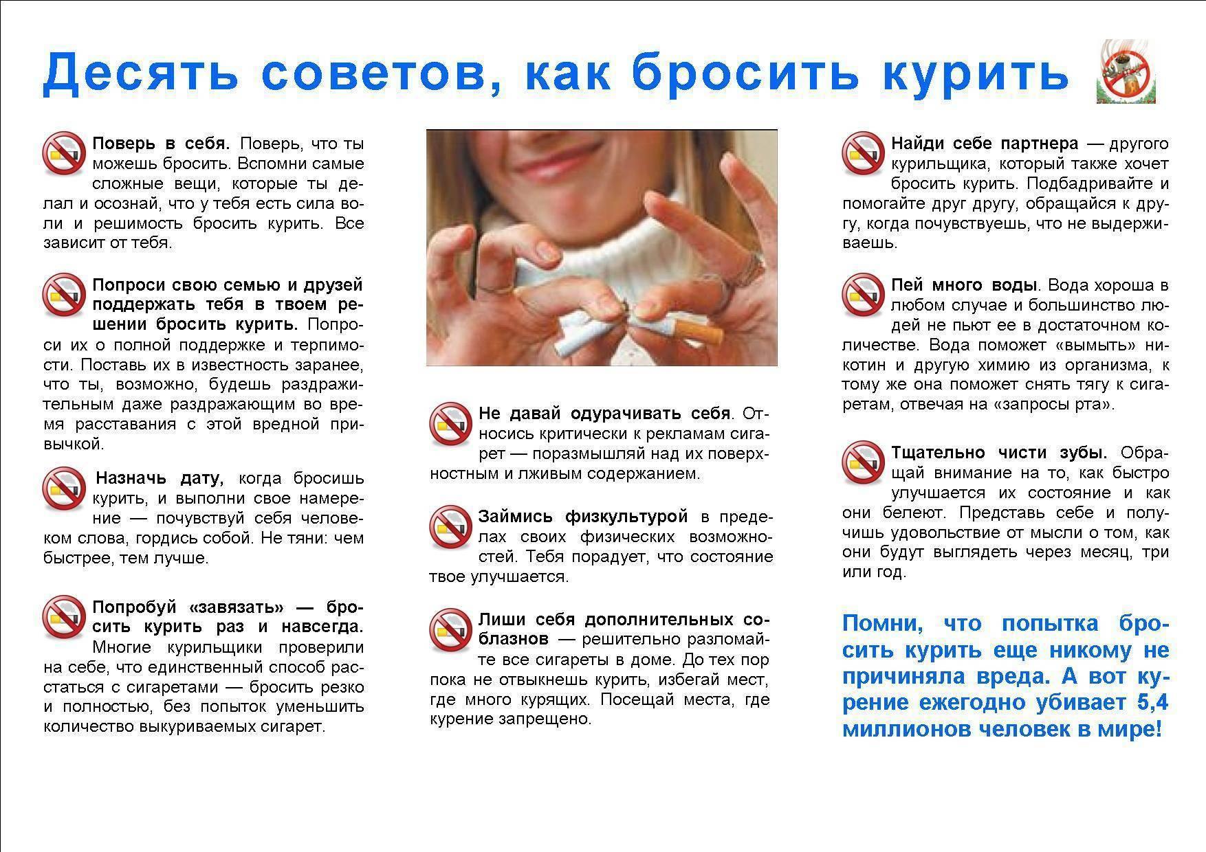 Вредные привычки и их влияние на здоровье человека