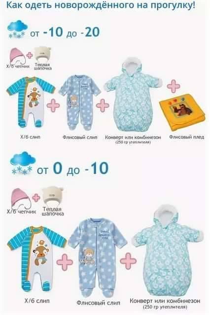 Как одевать новорожденного весной на прогулку, одежда для грудничка на улицу