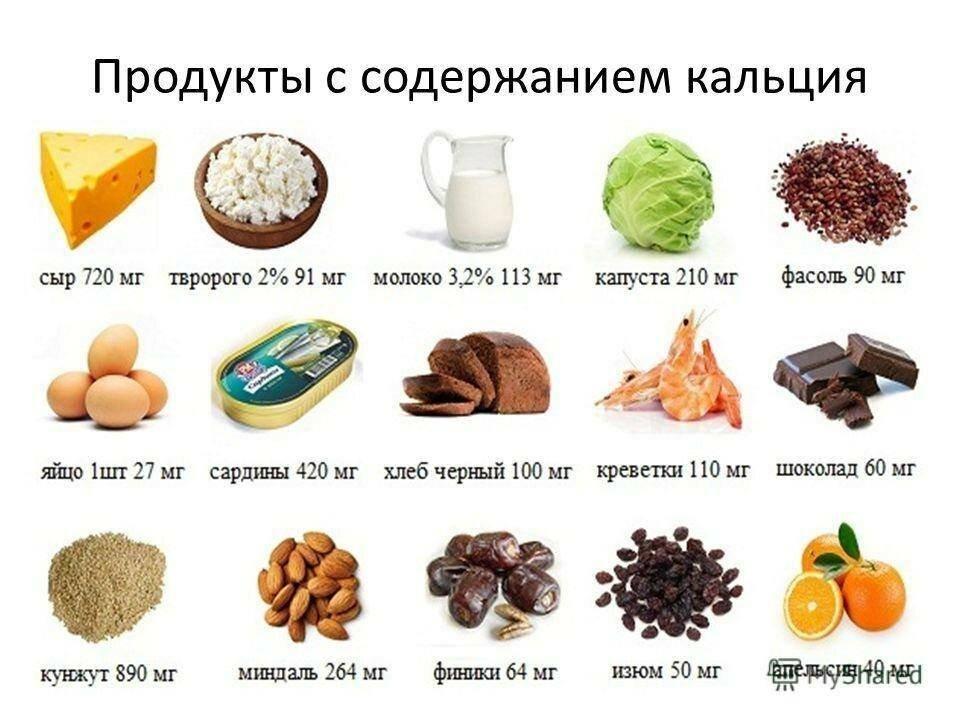 Укрепляем кости: ищем источники кальция среди продуктов. 10 продуктов содержащих кальций в большом количестве