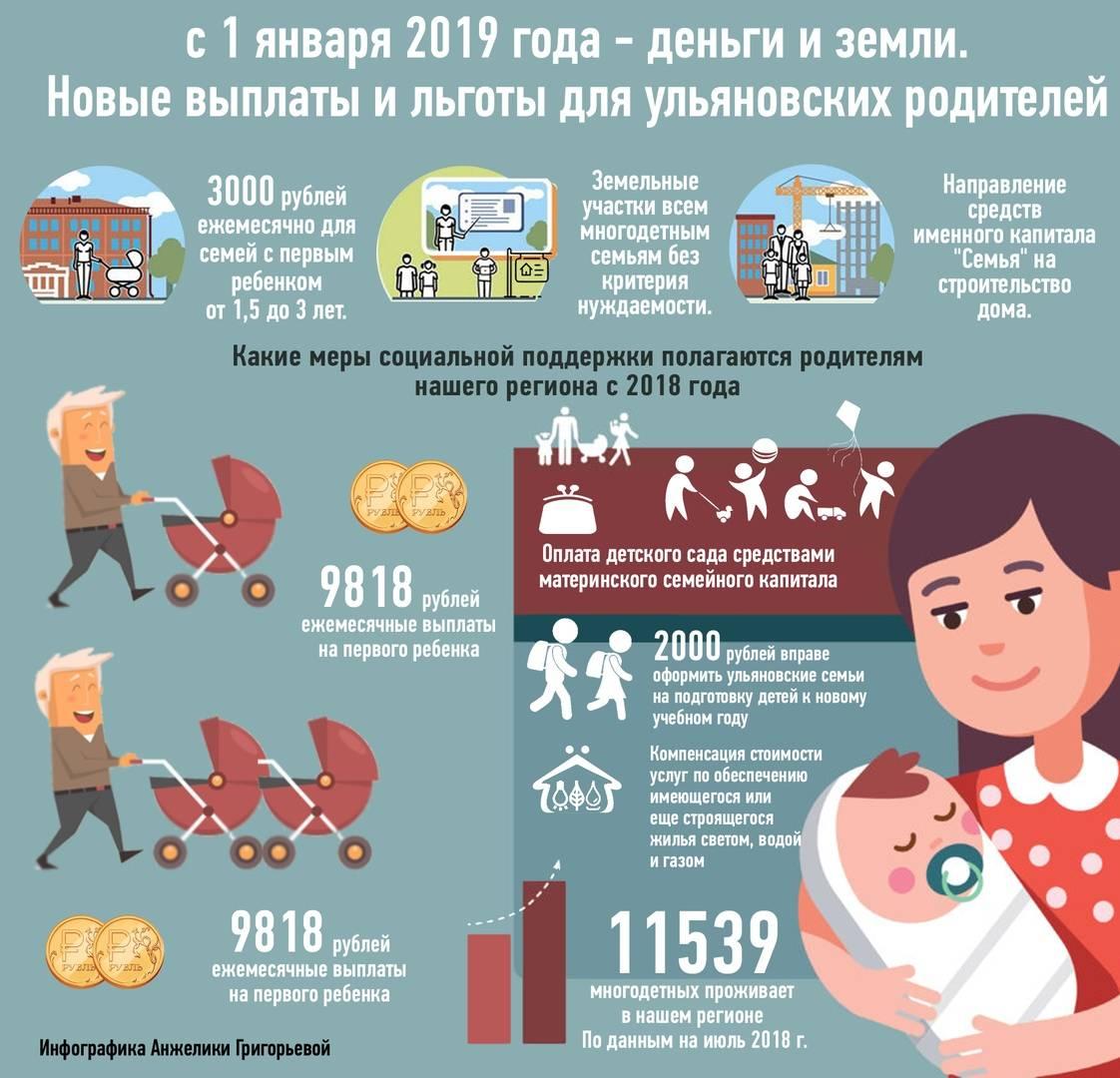 Детские пособия в 2019 году