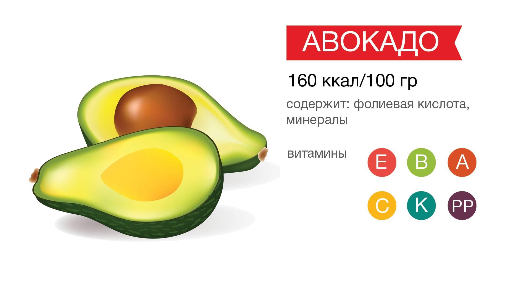 Авокадо при грудном вскармливании: можно ли употреблять маме и малышу, когда включать в рацион, а также в каком виде готовить?