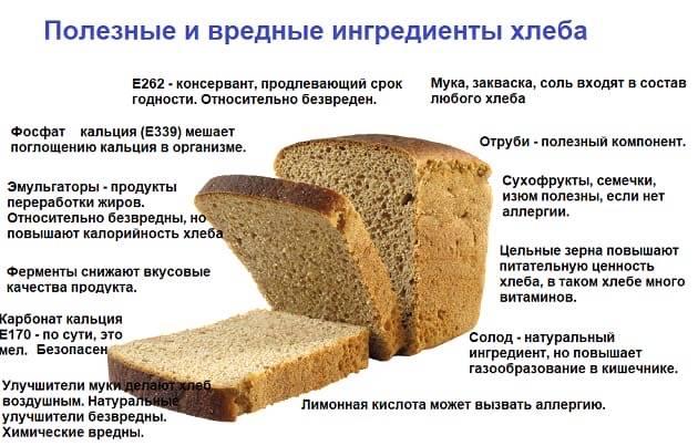 Хлеб грудничку: когда вводить в прикорм