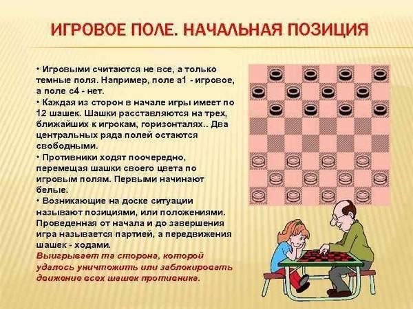 Шахматы. учимся играть в шахматы