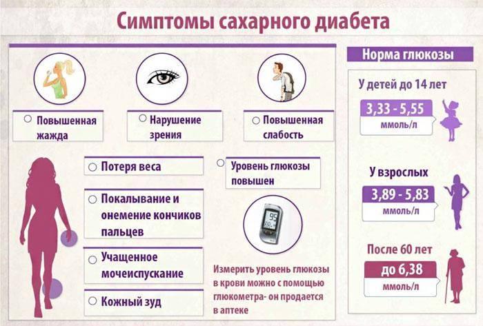 Киста у ребенка: основные виды, локализация, причины возникновения и симптомы | компетентно о здоровье на ilive