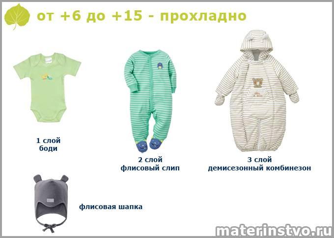 Как одевать новорожденного на прогулку весной: список одежды