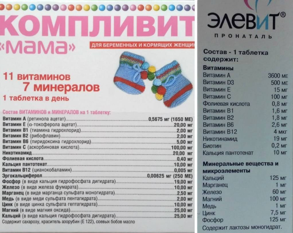 Компливит® «мама» для беременных и кормящих женщин