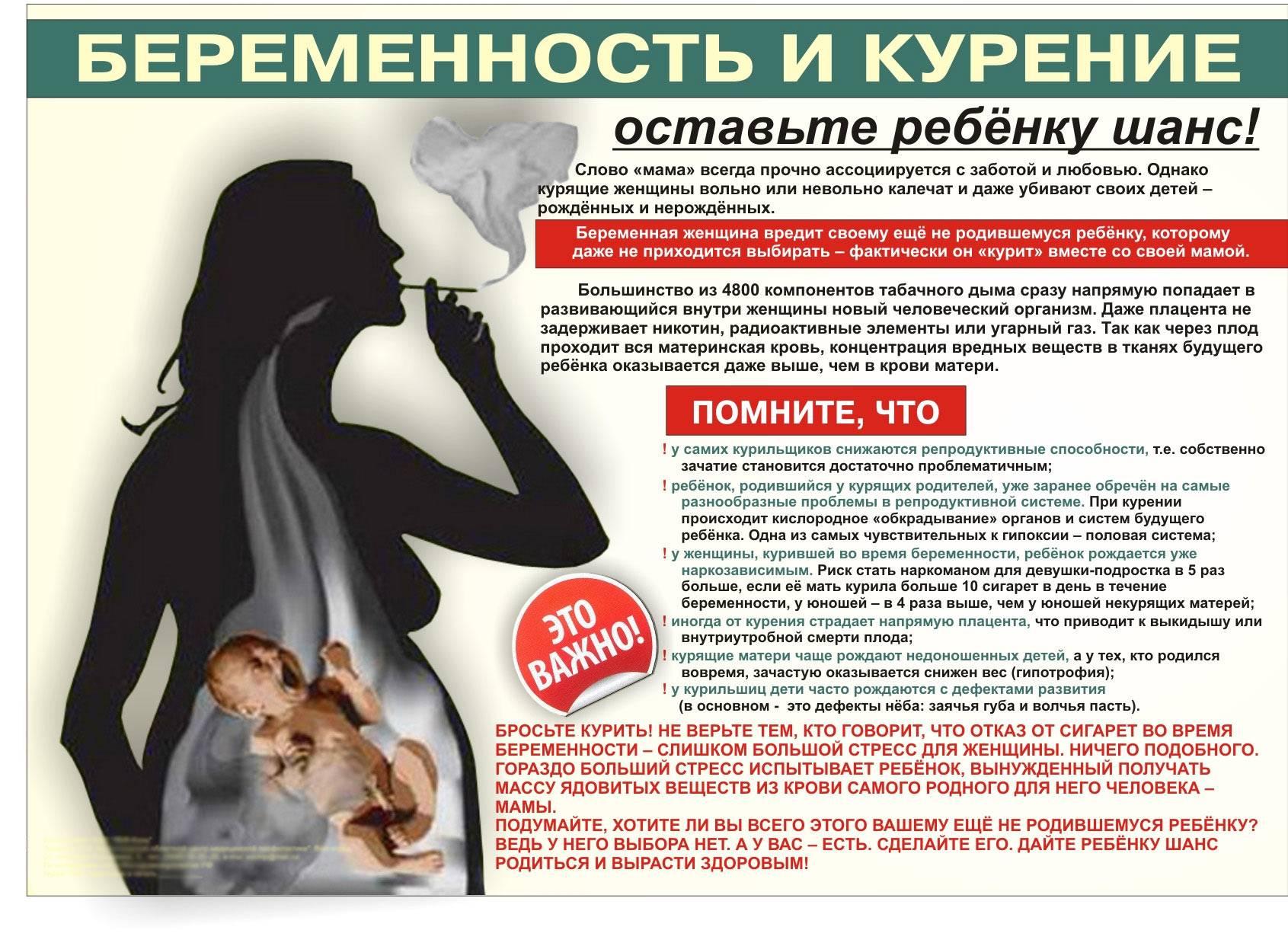 Последствия курения, влияние на здоровье человека