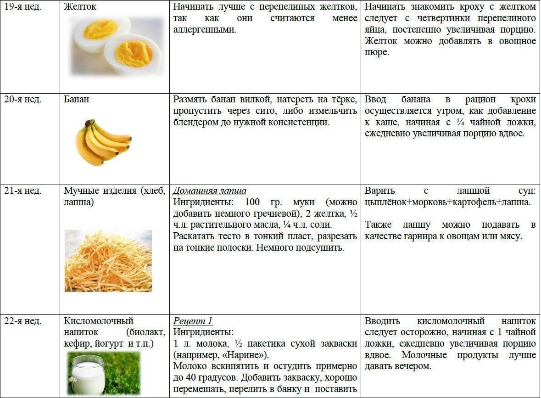 Халва подсолнечная: калорийность, состав, польза и вред, можно ли беременным