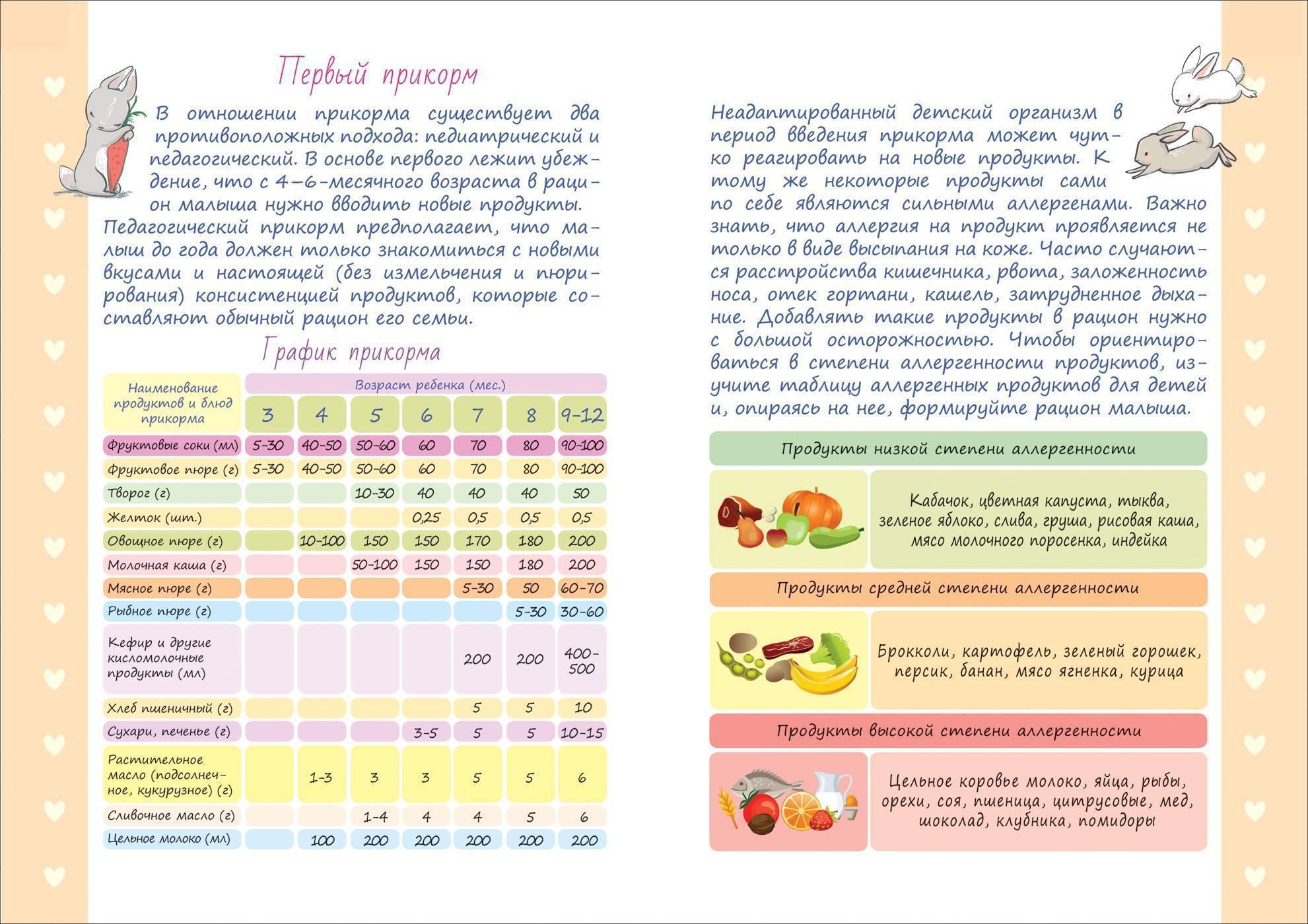 Польза и вред халвы подсолнечной. состав и калорийность халвы подсолнечной
