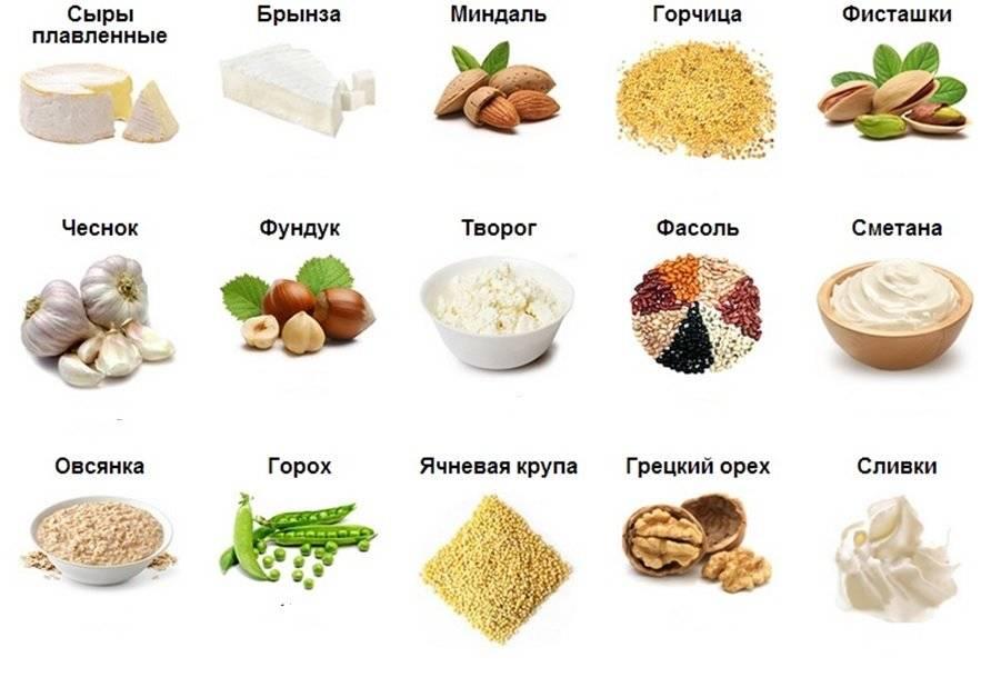 15 продуктов содержащих кальций в большом количестве | пища это лекарство