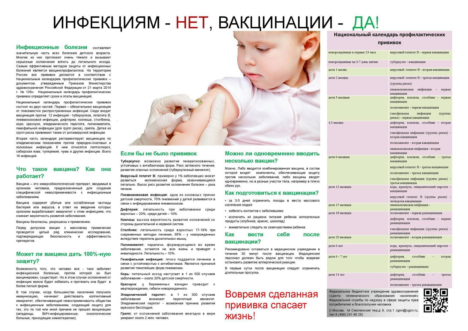 Гепатит b и вакцинация детей: необходимость или риск