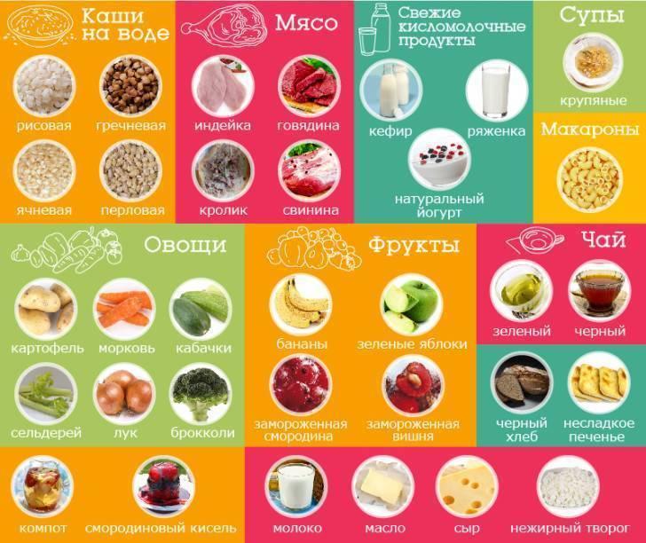 Витамины для кормящих мам: правила выбора | food and health