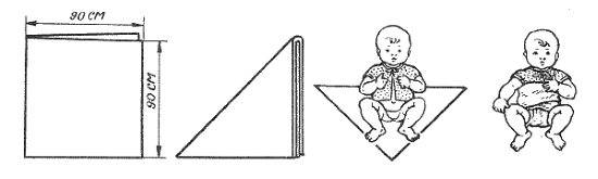 Марлевые подгузники для новорожденных – можно ли? как сделать и из чего сшить марлевые подгузники для новорожденных - автор екатерина данилова - журнал женское мнение