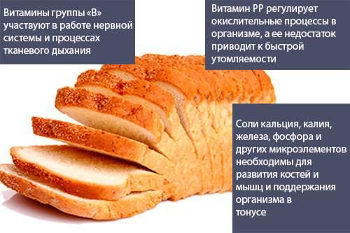 Хлеб грудничку: когда давать, печь самим или покупать