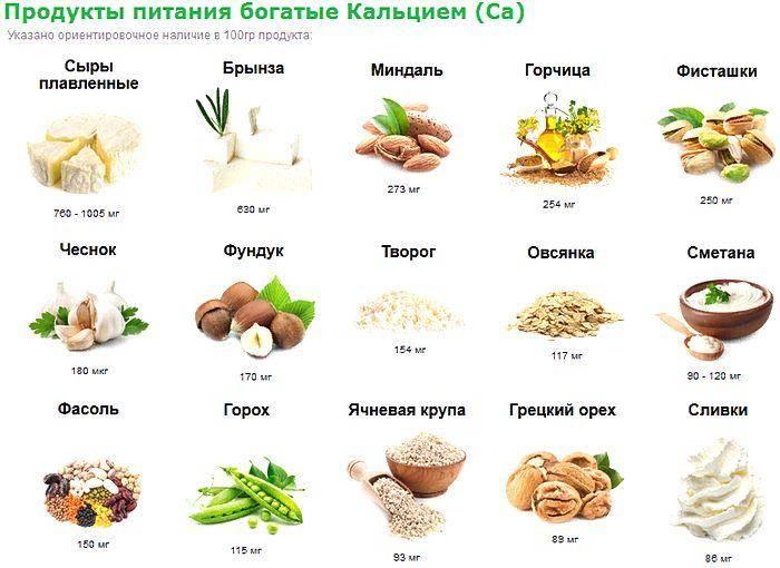 Кальций, ca — в каких растительных продуктах содержится и какое количество « этичный образ жизни