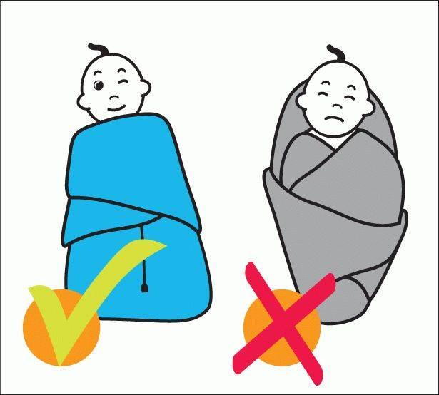 Нужно ли пеленать новорожденного?