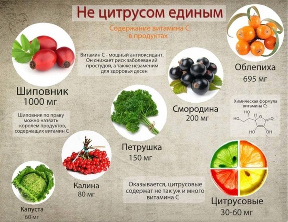 Научные факты о пользе и вреде витамина а