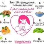 Как повысить жирность грудного молока с помощью питания