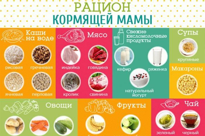 Можно ли кормящей маме кукурузные палочки и на сколько опасен этот продукт