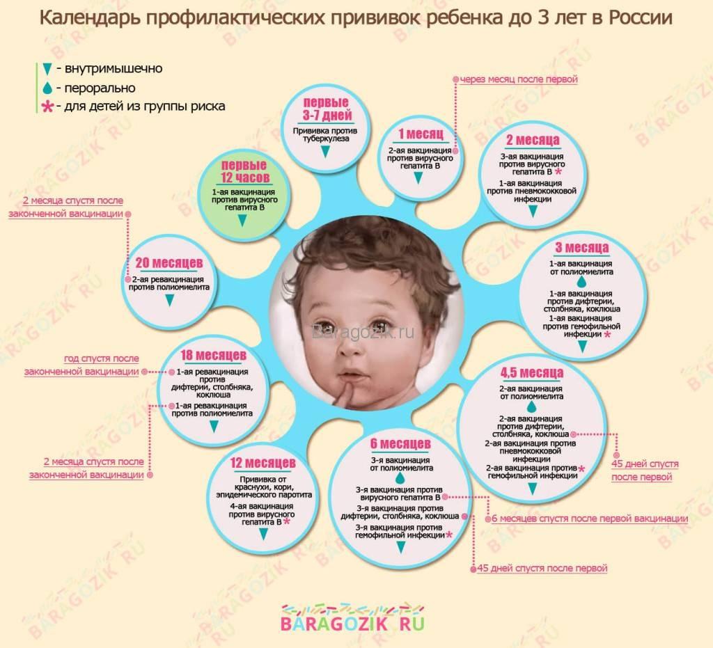 Как действуют прививки