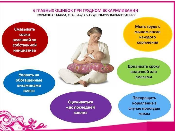 Цистит при грудном кормлении: как лечить