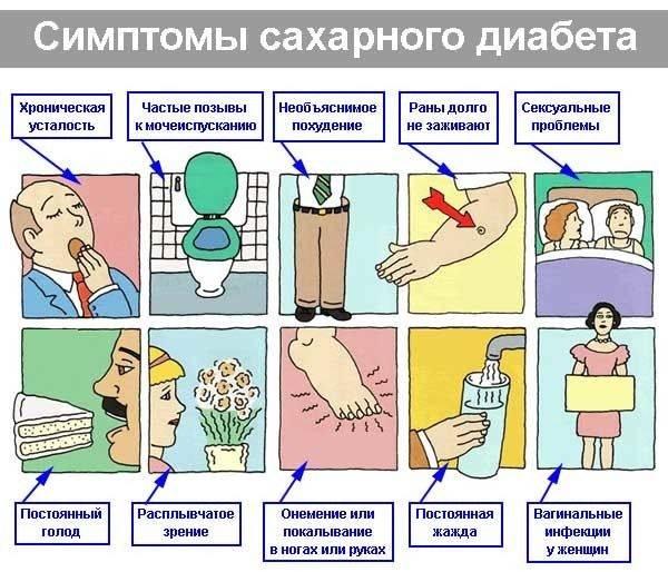 Гестационный диабет при беременности