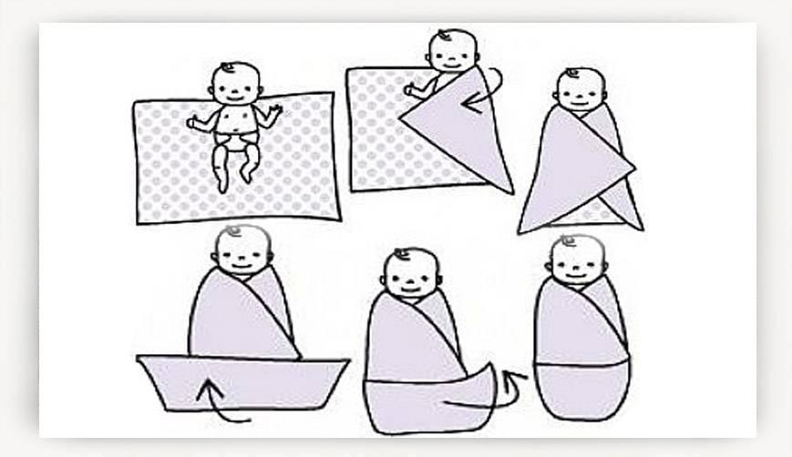 Дитя в кулечке. нужно ли пеленать младенца? пеленание новорожденного