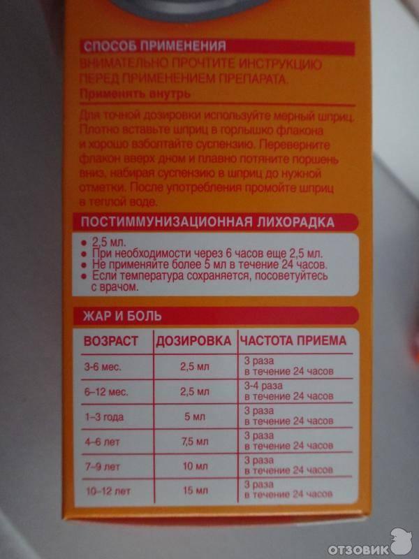 Можно ли принимать нурофен кормящей маме? нурофен при грудном вскармливании (гв)