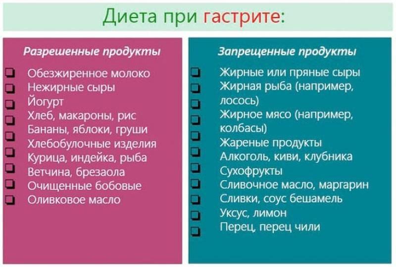 Инструкция препарата стимбифид плюс