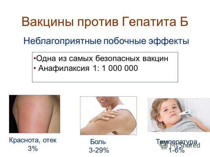 Гепатит б – самое важное что нужно знать о заболевании