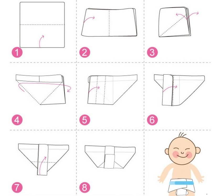 Подгузники из марли своими руками: варианты для новорожденных