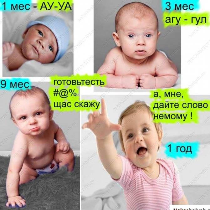 Когда ребёнок начинает произносить новые звуки?