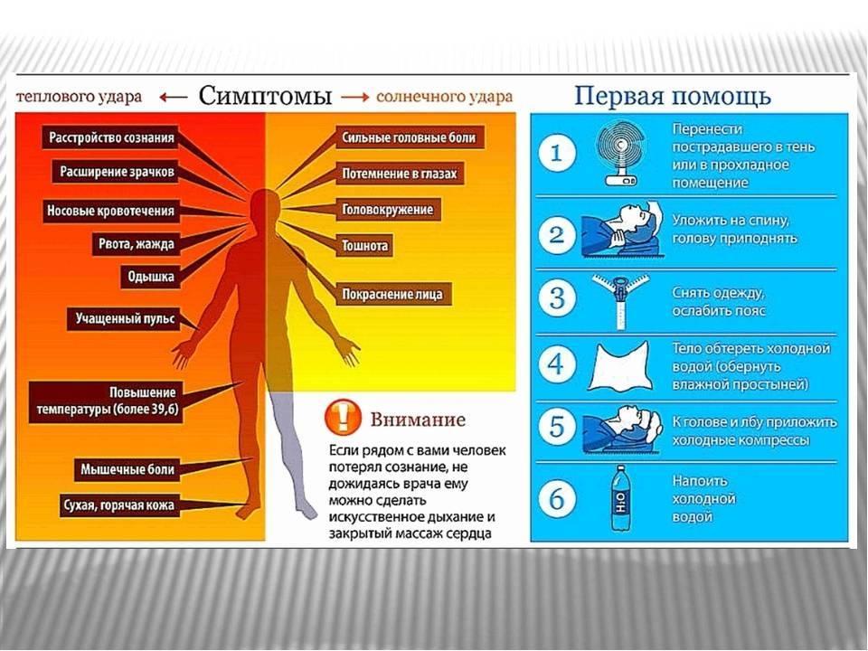 Тепловой удар – симптомы, первая помощь - сибирский медицинский портал