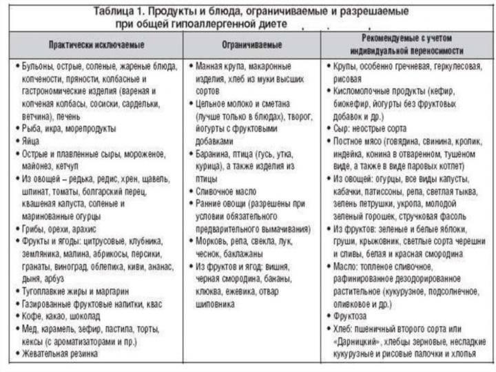 Кукуруза при грудном вскармливании   s-voi.ru