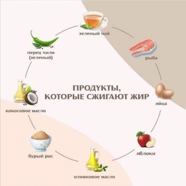 С чем пить чай при лактации