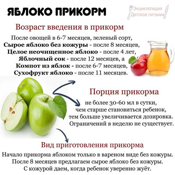 Когда давать сок грудничку и как правильно вводить его в прикорм