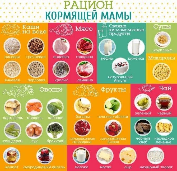 10 рецептов для кормящей мамы