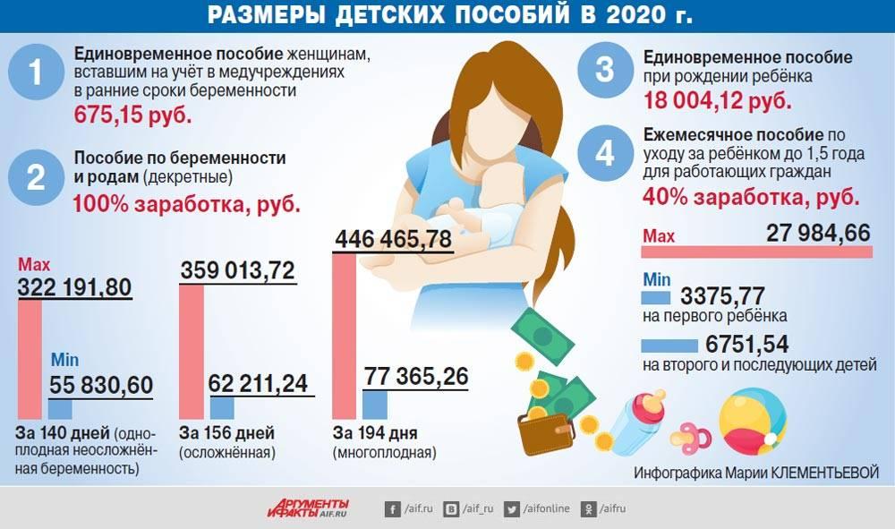 Что в 2020 году дают за 3 ребенка